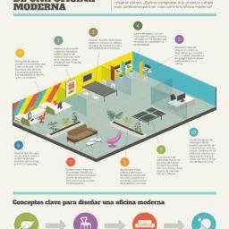 Infografia oficina moderna