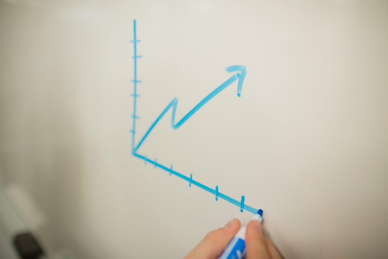 gráfico de productividad