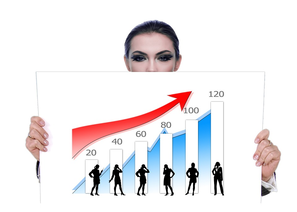 éxito y productividad empresarial